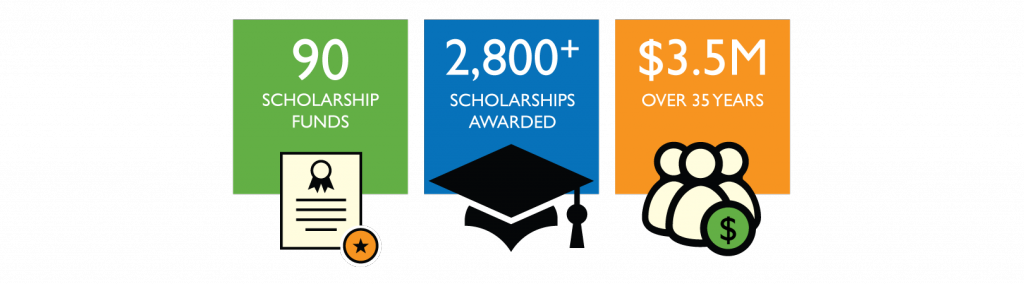 Funding_scholarship_graphic